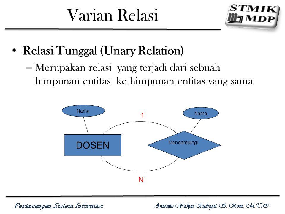 Varian Relasi Relasi Tunggal (Unary Relation)
