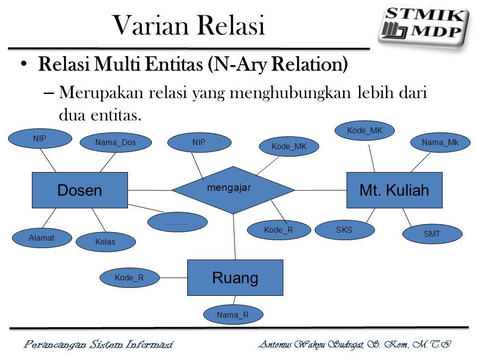 Varian Relasi Relasi Multi Entitas (N-Ary Relation)
