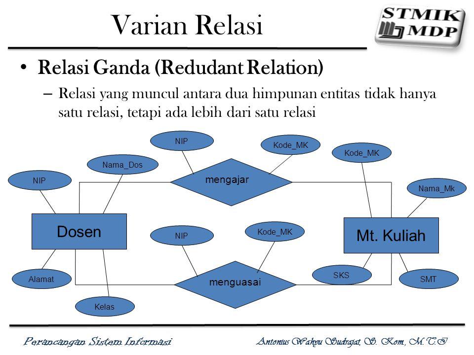 Varian Relasi Relasi Ganda (Redudant Relation)