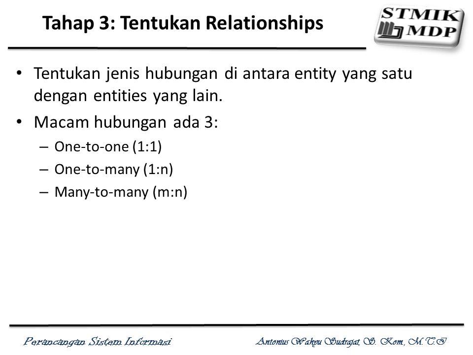 Tahap 3: Tentukan Relationships