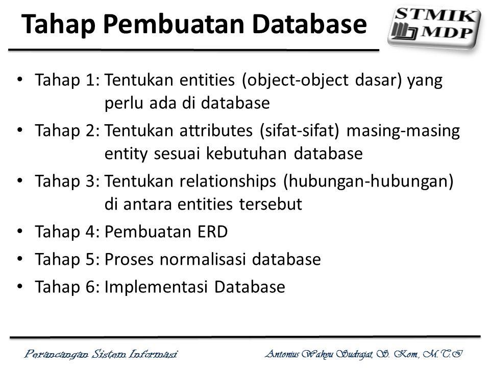 Tahap Pembuatan Database