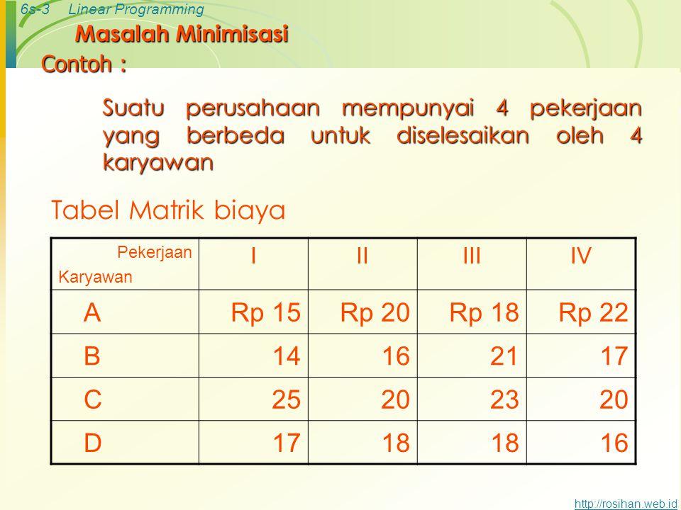 Tabel Matrik biaya A Rp 15 Rp 20 Rp 18 Rp 22 B 14 16 21 17 C 25 20 23