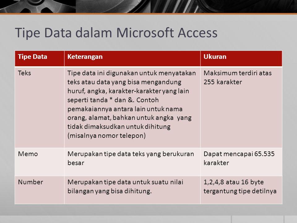 Tipe Data dalam Microsoft Access