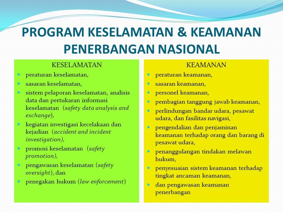 PROGRAM KESELAMATAN & KEAMANAN PENERBANGAN NASIONAL