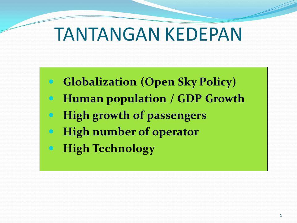TANTANGAN KEDEPAN Globalization (Open Sky Policy)