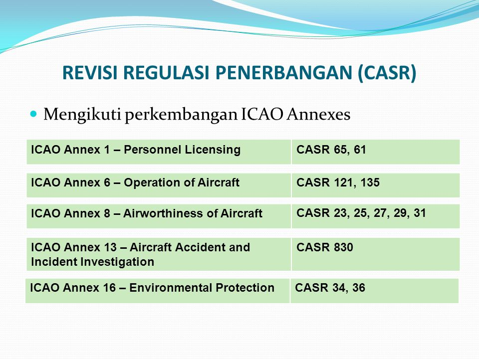 REVISI REGULASI PENERBANGAN (CASR)