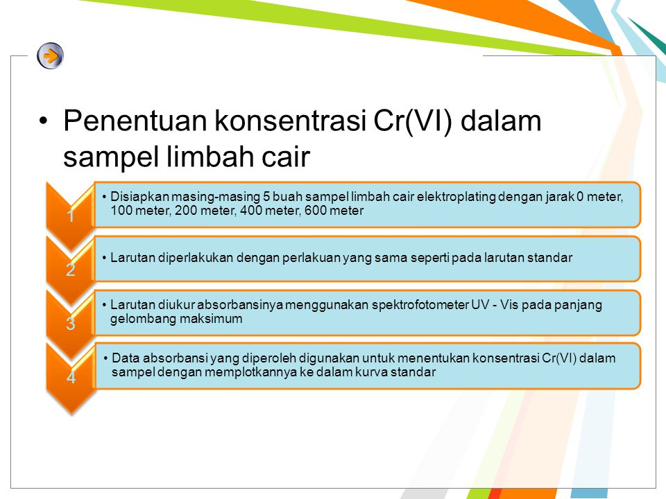 Penentuan konsentrasi Cr(VI) dalam sampel limbah cair