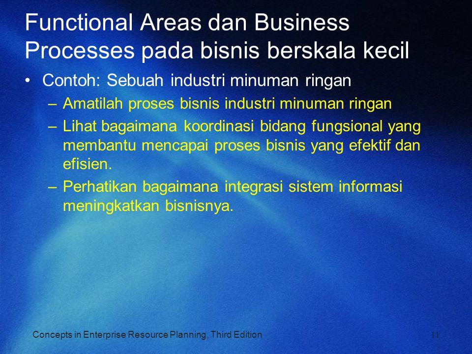 Functional Areas dan Business Processes pada bisnis berskala kecil