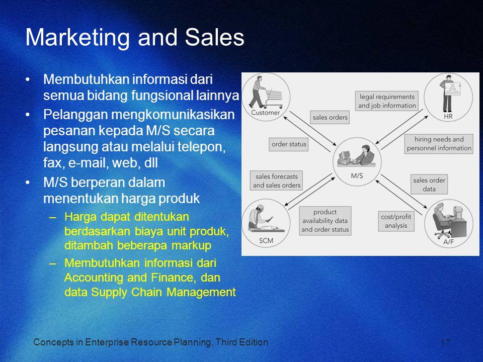Marketing and Sales Membutuhkan informasi dari semua bidang fungsional lainnya.