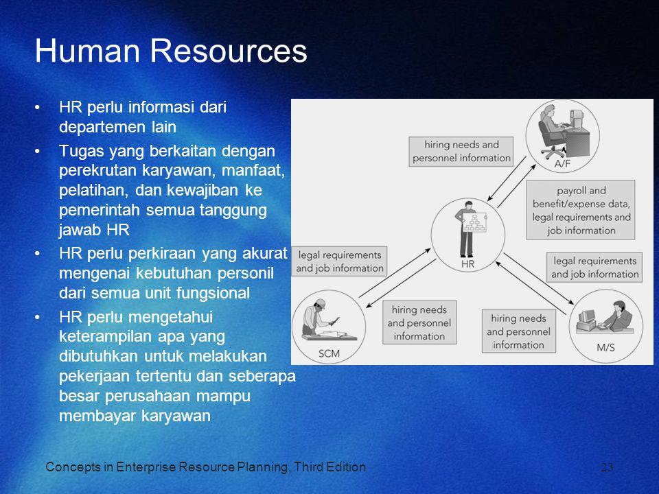 Human Resources HR perlu informasi dari departemen lain