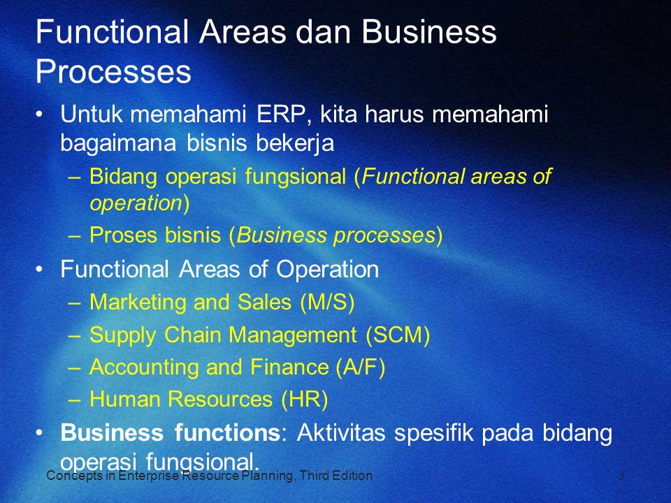 Functional Areas dan Business Processes