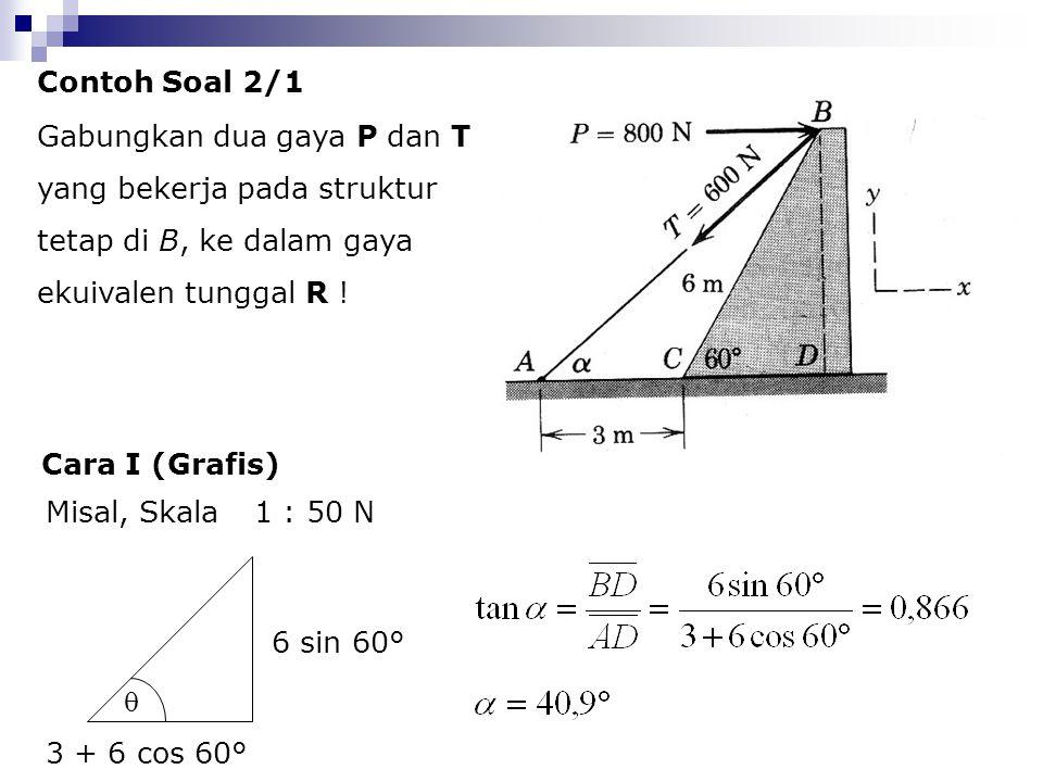 Contoh Soal 2/1 Gabungkan dua gaya P dan T yang bekerja pada struktur tetap di B, ke dalam gaya ekuivalen tunggal R !
