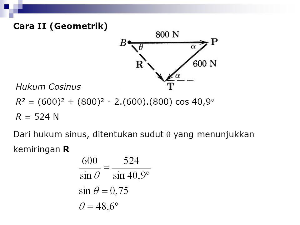 Cara II (Geometrik) Hukum Cosinus. R2 = (600)2 + (800)2 - 2.(600).(800) cos 40,9° R = 524 N.