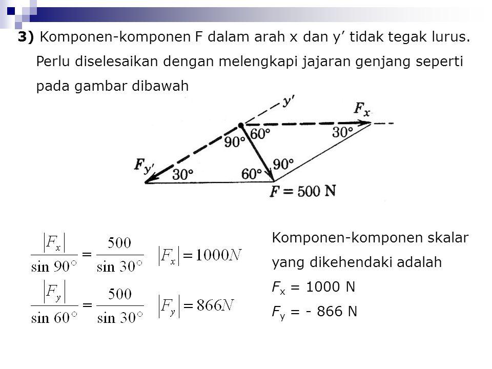3) Komponen-komponen F dalam arah x dan y' tidak tegak lurus