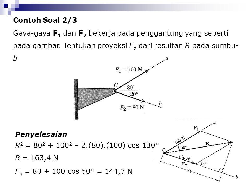 Contoh Soal 2/3 Gaya-gaya F1 dan F2 bekerja pada penggantung yang seperti pada gambar. Tentukan proyeksi Fb dari resultan R pada sumbu-b.