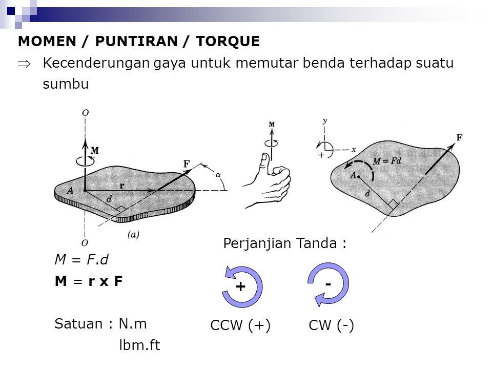 MOMEN / PUNTIRAN / TORQUE