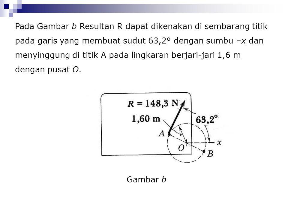 Pada Gambar b Resultan R dapat dikenakan di sembarang titik pada garis yang membuat sudut 63,2° dengan sumbu –x dan menyinggung di titik A pada lingkaran berjari-jari 1,6 m dengan pusat O.