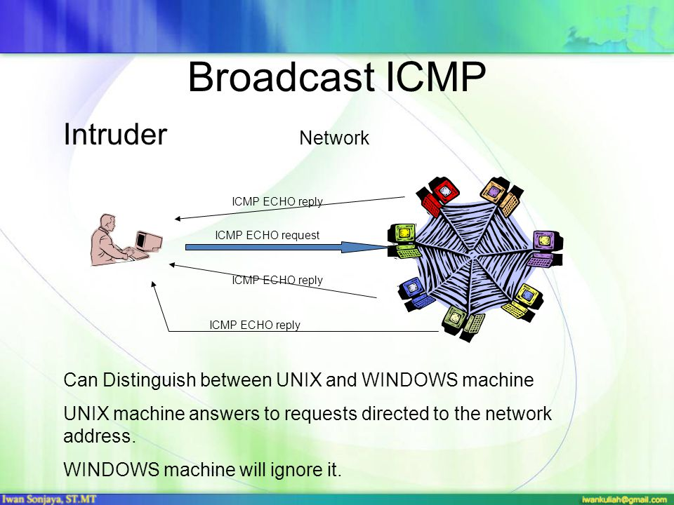 Broadcast ICMP Intruder Network