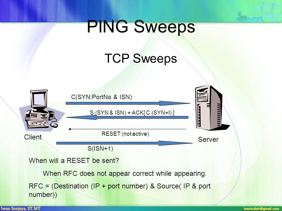 PING Sweeps TCP Sweeps Client Server When will a RESET be sent