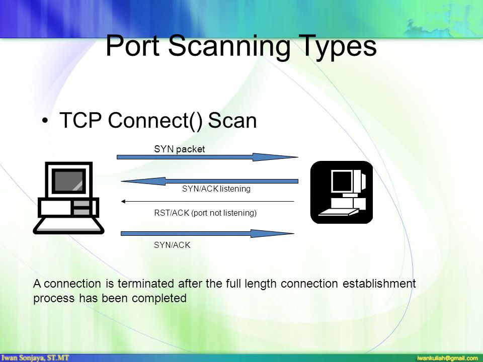 Port Scanning Types TCP Connect() Scan