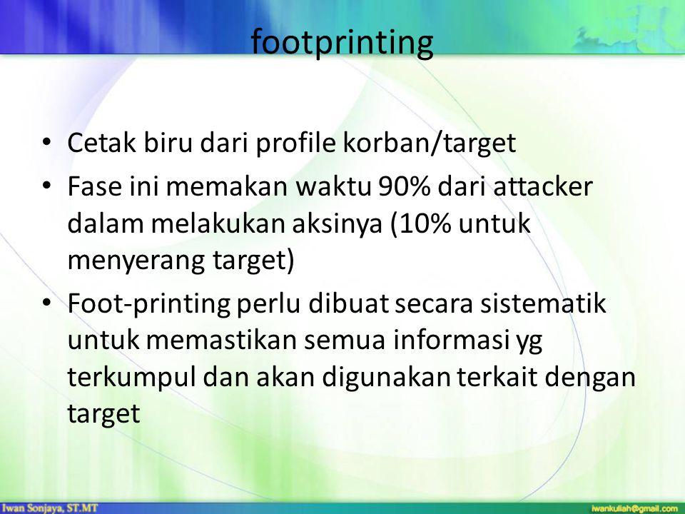 footprinting Cetak biru dari profile korban/target