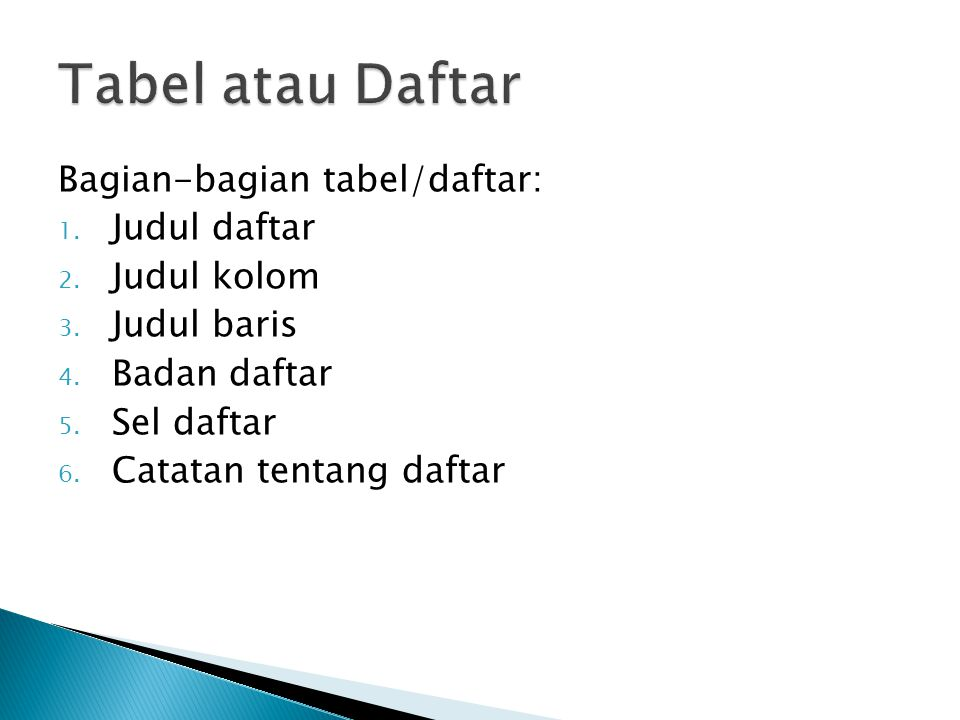 Tabel atau Daftar Bagian-bagian tabel/daftar: Judul daftar Judul kolom