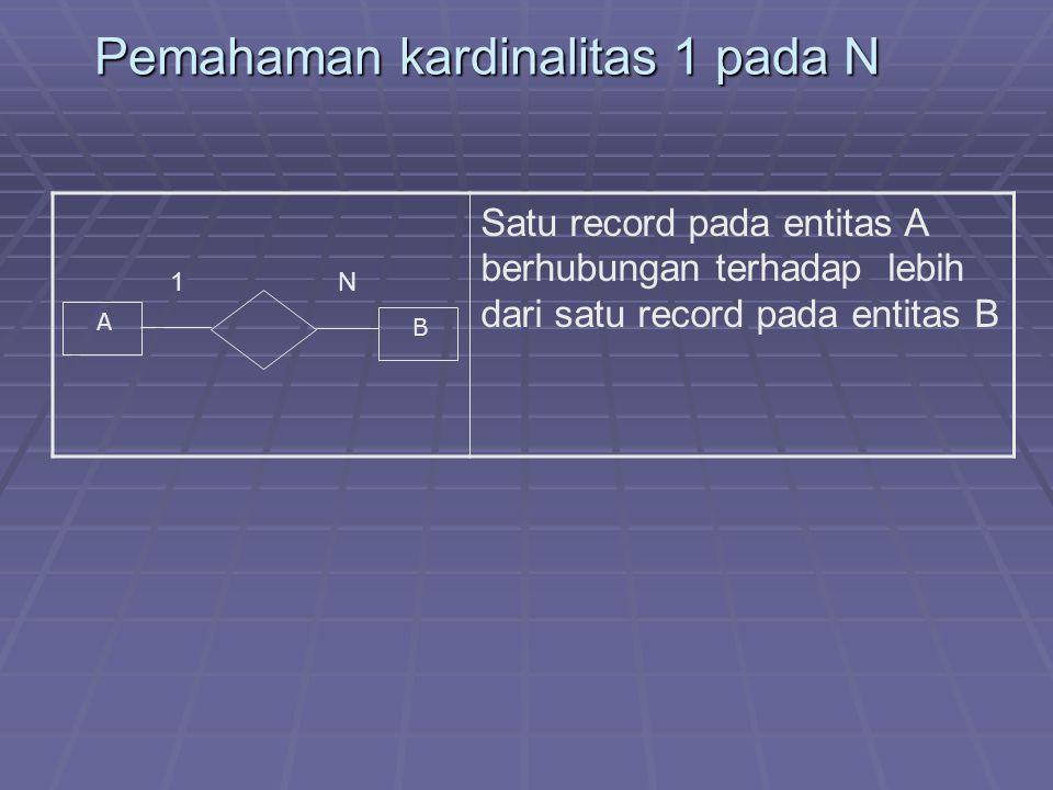 Pemahaman kardinalitas 1 pada N