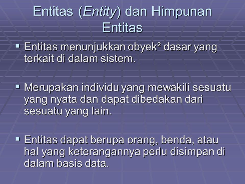 Entitas (Entity) dan Himpunan Entitas