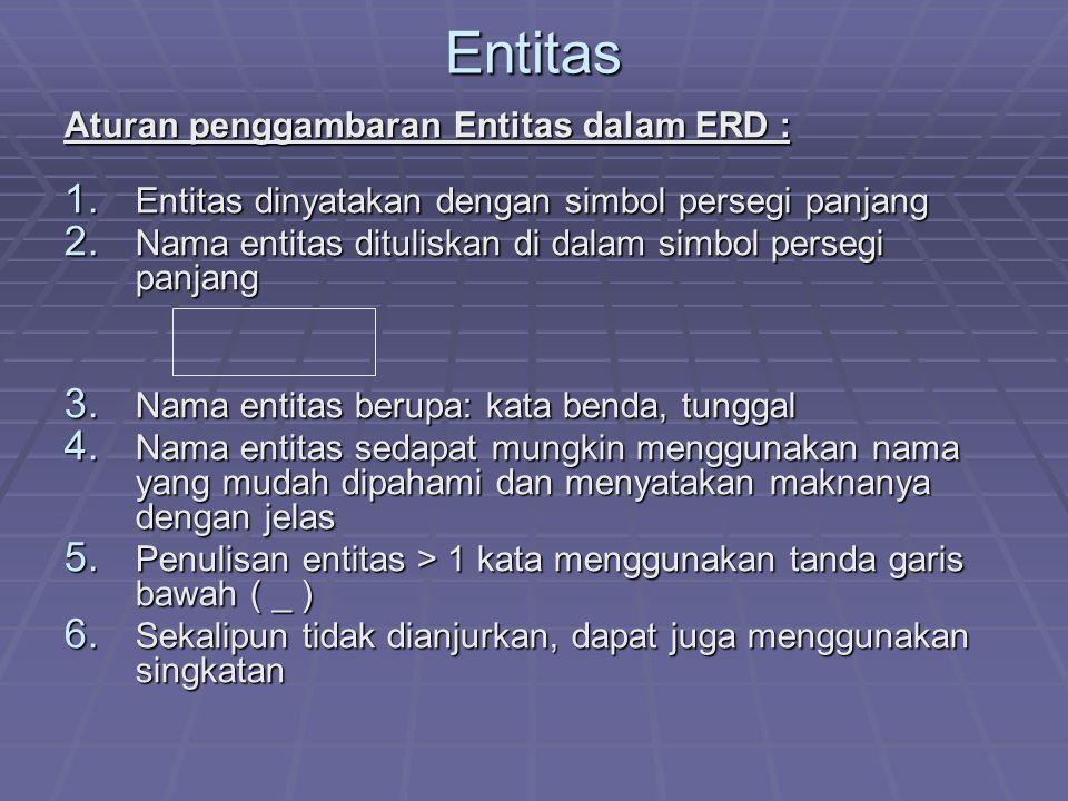 Entitas Aturan penggambaran Entitas dalam ERD :
