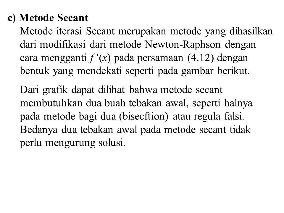 c) Metode Secant