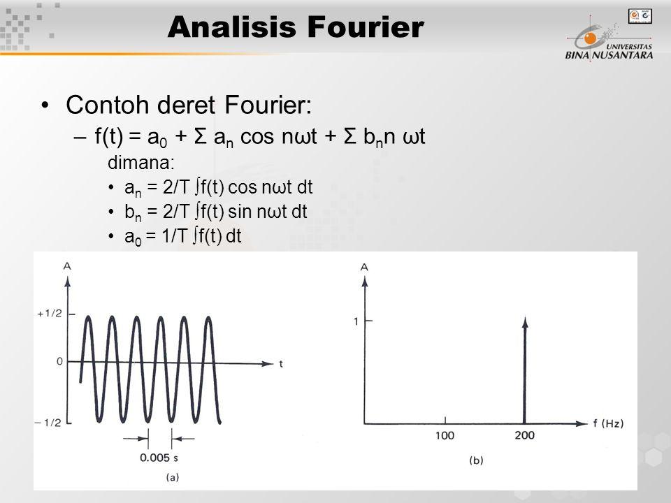 Analisis Fourier Contoh deret Fourier: