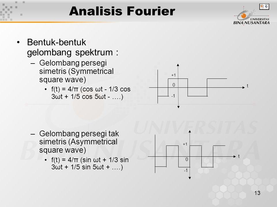 Analisis Fourier Bentuk-bentuk gelombang spektrum :