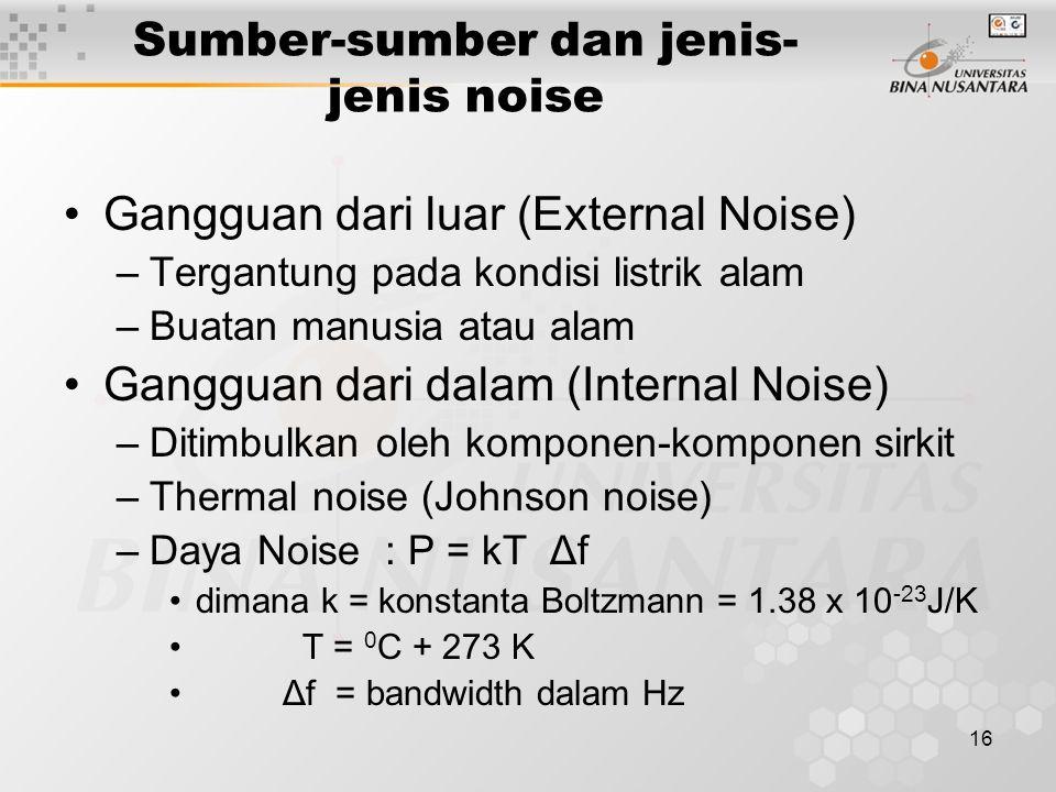 Sumber-sumber dan jenis-jenis noise