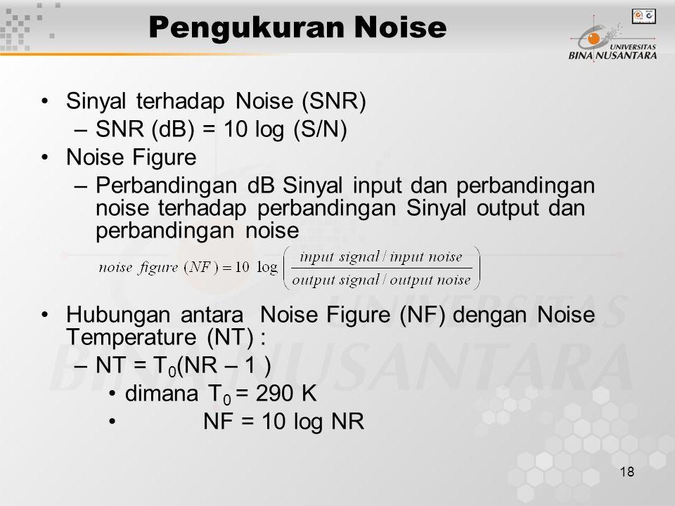 Pengukuran Noise Sinyal terhadap Noise (SNR) SNR (dB) = 10 log (S/N)