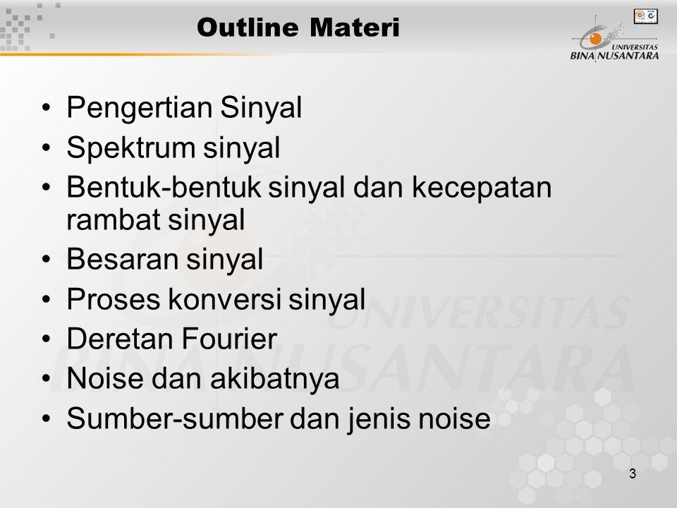 Bentuk-bentuk sinyal dan kecepatan rambat sinyal Besaran sinyal