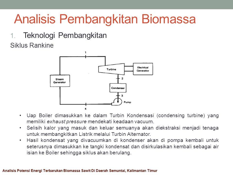 Analisis Pembangkitan Biomassa