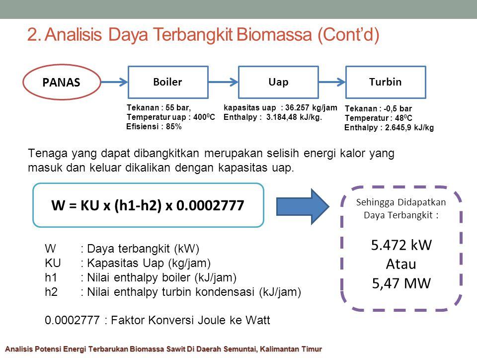 2. Analisis Daya Terbangkit Biomassa (Cont'd)