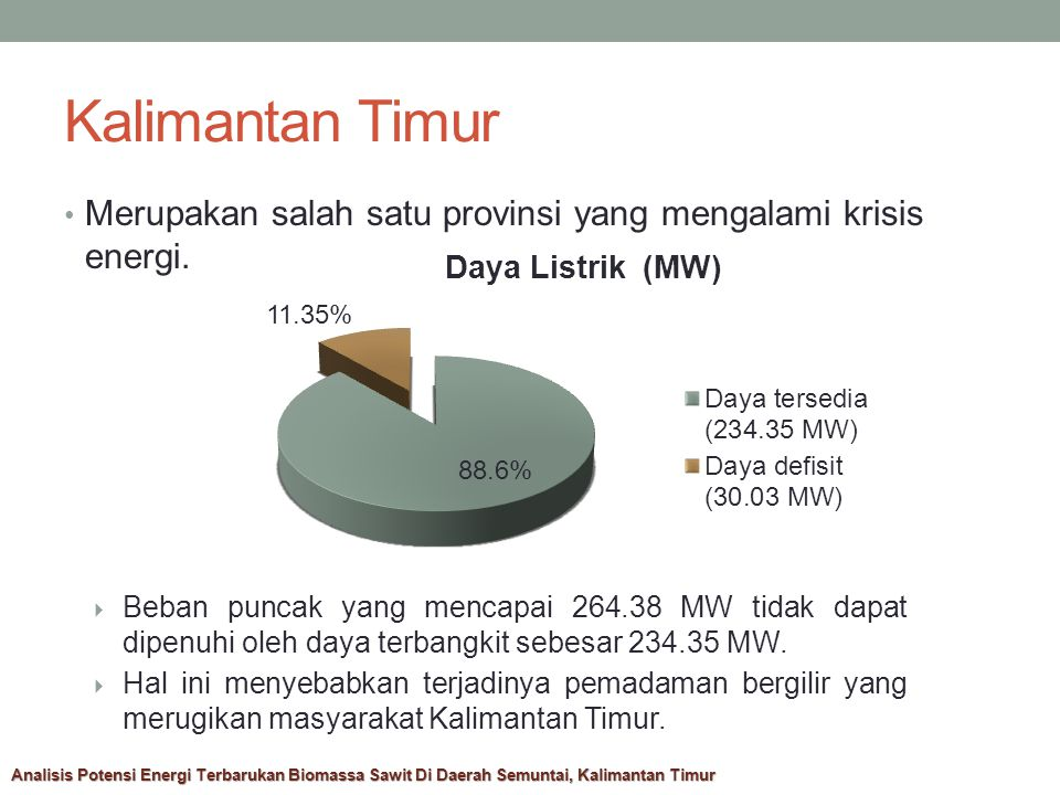Kalimantan Timur Merupakan salah satu provinsi yang mengalami krisis energi.
