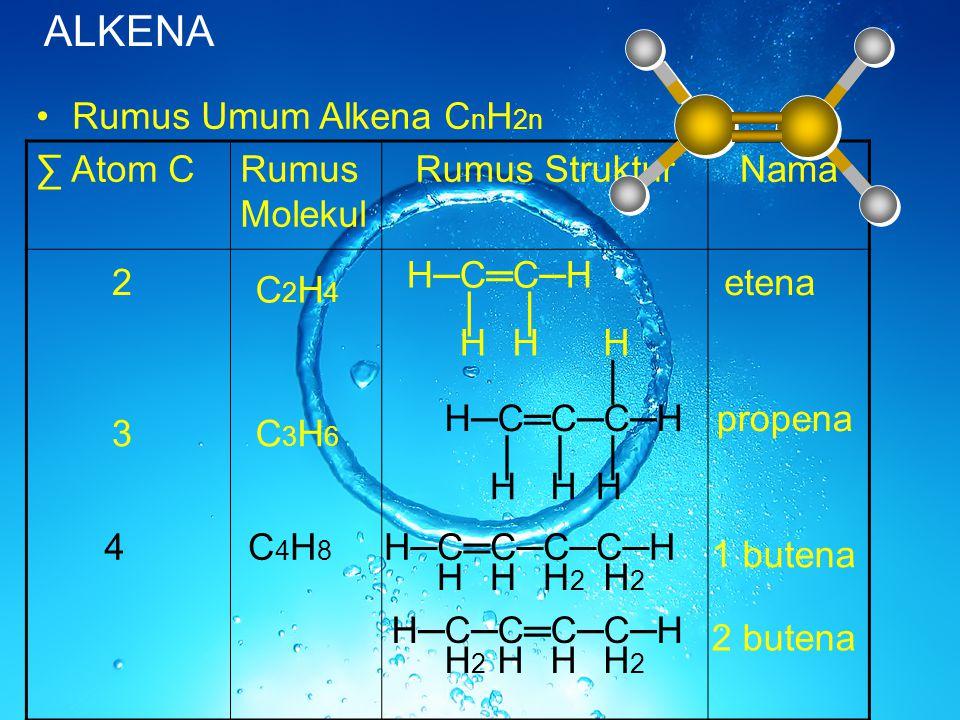 ALKENA Rumus Umum Alkena CnH2n ∑ Atom C Rumus Molekul Rumus Struktur