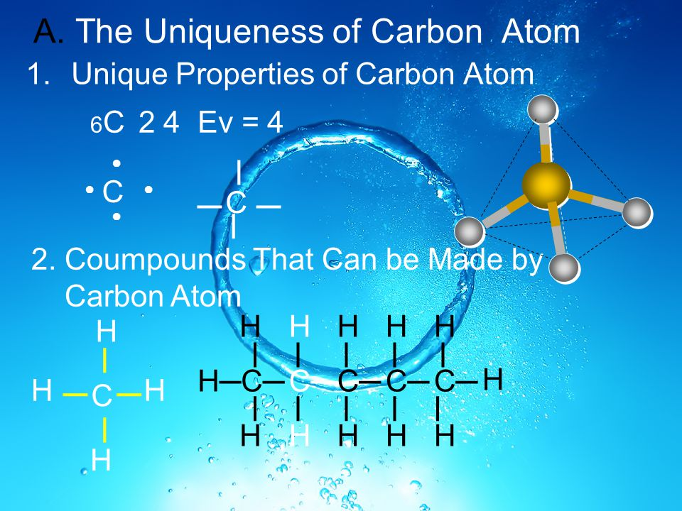 A. The Uniqueness of Carbon Atom