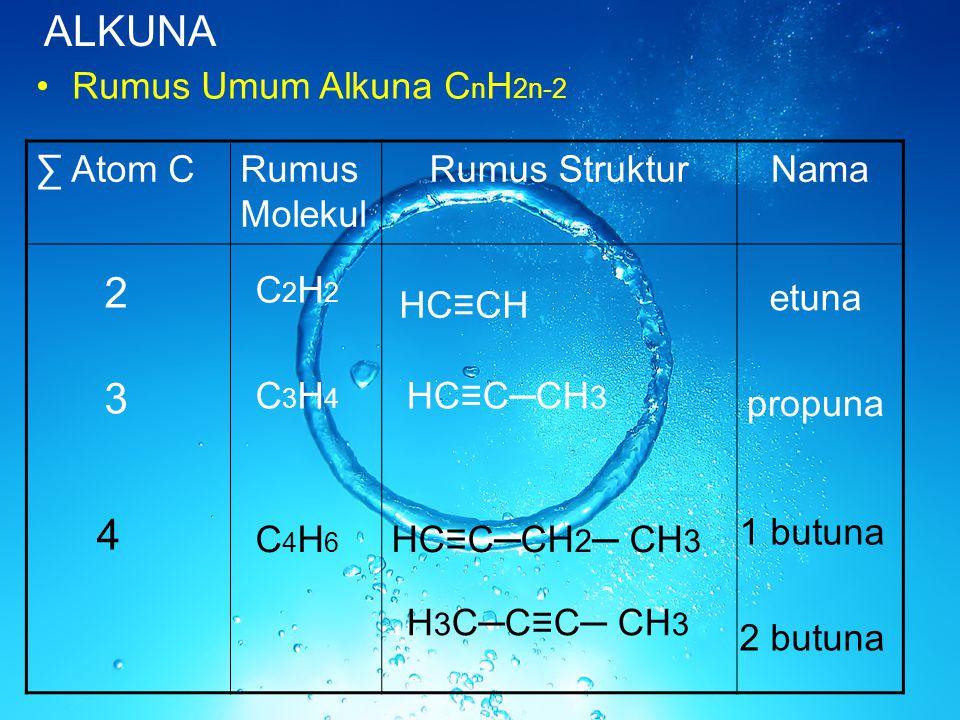 ALKUNA 2 3 4 Rumus Umum Alkuna CnH2n-2 ∑ Atom C Rumus Molekul