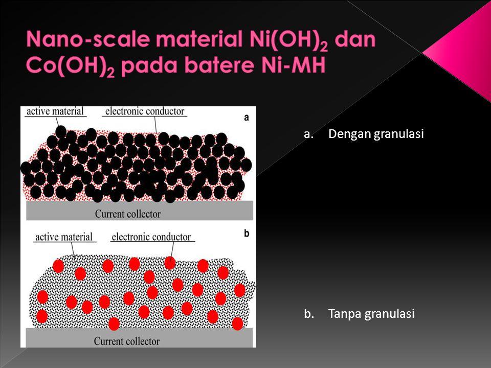 Nano-scale material Ni(OH)2 dan Co(OH)2 pada batere Ni-MH