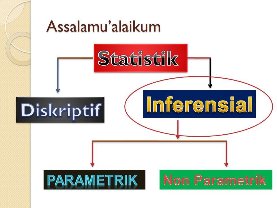 Statistik Inferensial Diskriptif Assalamu'alaikum Parametrik