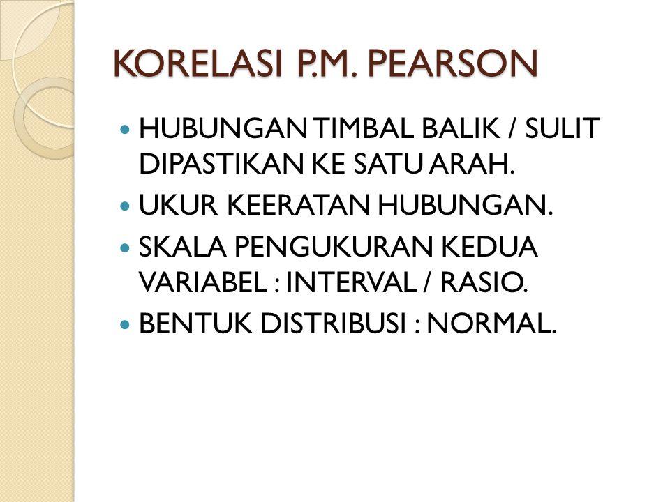KORELASI P.M. PEARSON HUBUNGAN TIMBAL BALIK / SULIT DIPASTIKAN KE SATU ARAH. UKUR KEERATAN HUBUNGAN.