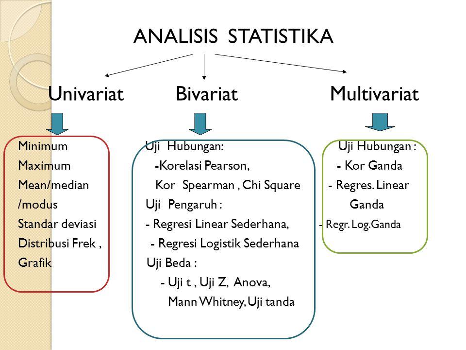 Univariat Bivariat Multivariat