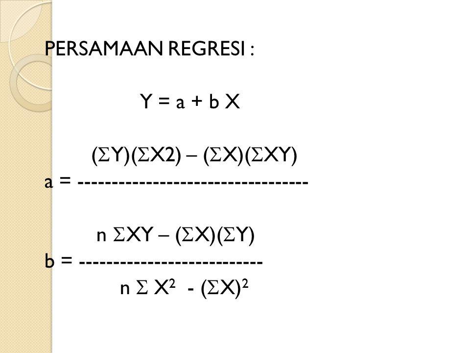PERSAMAAN REGRESI : Y = a + b X. (Y)(X2) – (X)(XY) a = ---------------------------------- n XY – (X)(Y)