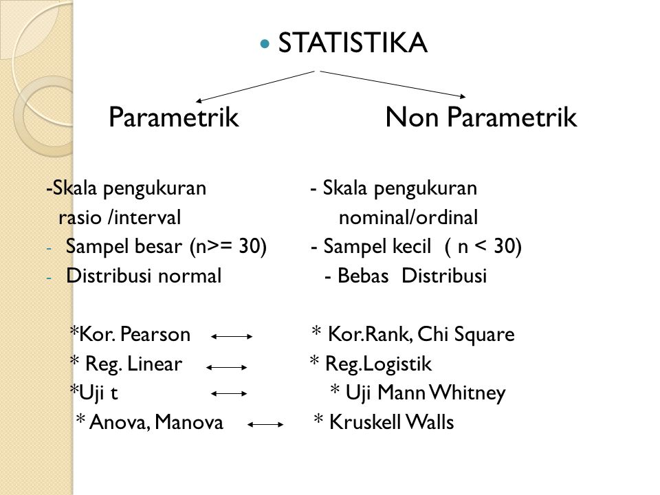 Parametrik Non Parametrik