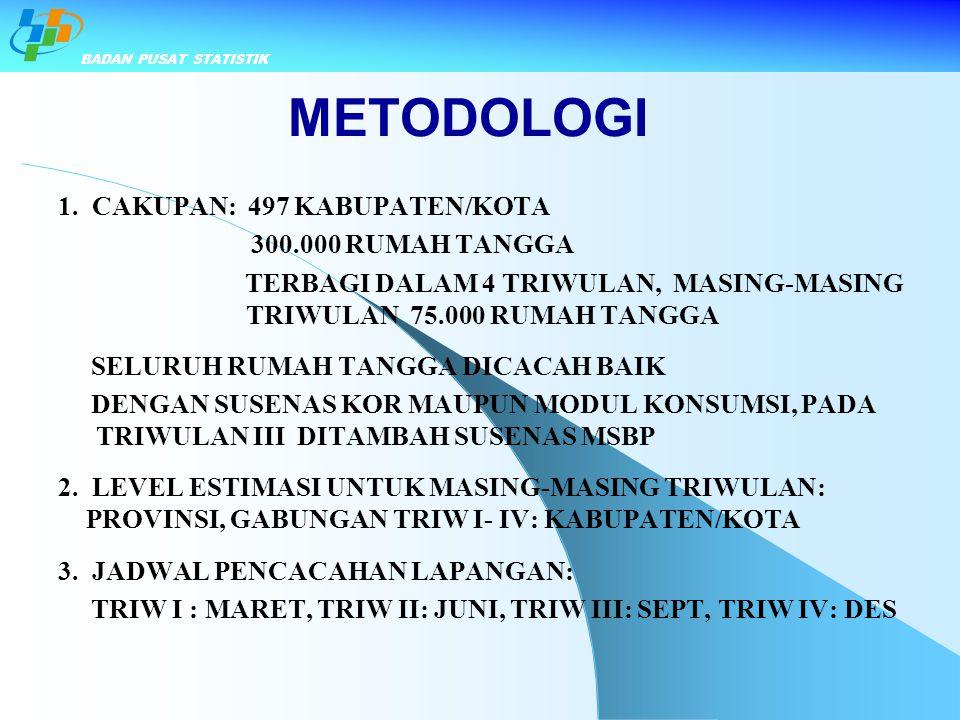 METODOLOGI 1. CAKUPAN: 497 KABUPATEN/KOTA 300.000 RUMAH TANGGA
