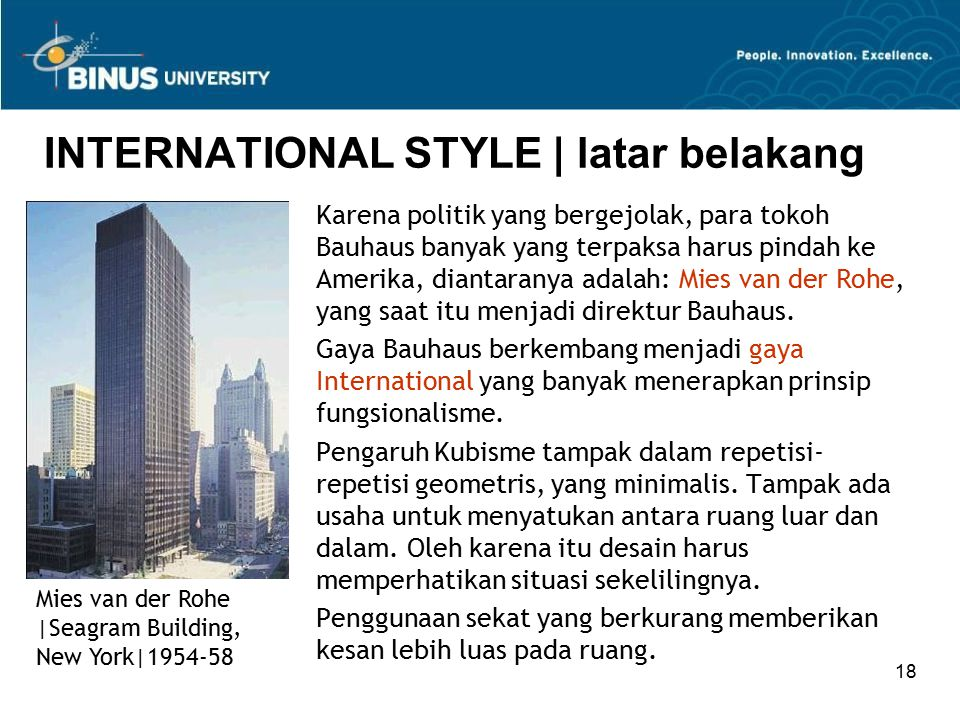 INTERNATIONAL STYLE | latar belakang