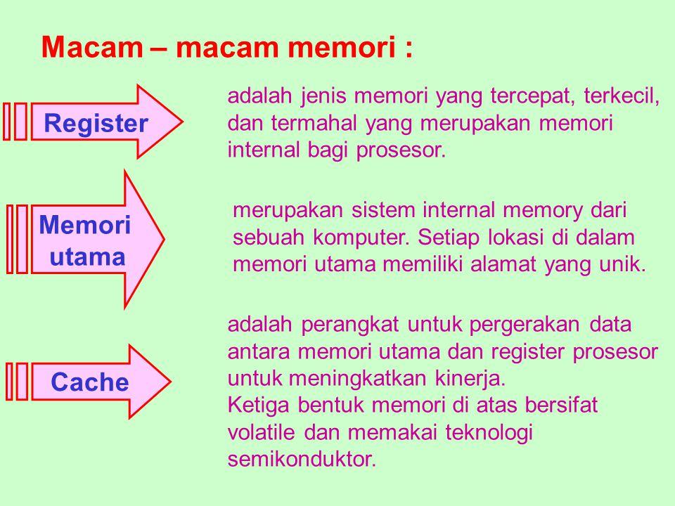 Macam – macam memori : Register Memori utama Cache